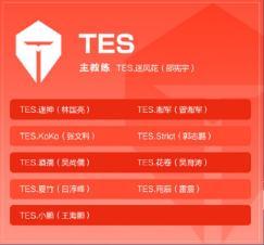 東部賽區大名單確定,eStar豪華陣容引熱議,TTG有望秋季賽冠軍-圖7