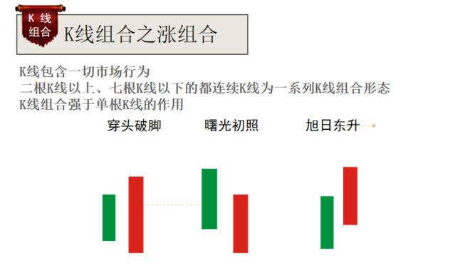 K線系統總結:每個股民都應該掌握的入門基礎-圖5