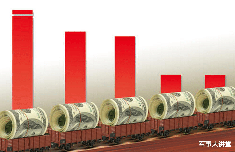 我國拋售643億美債,給美一個嚴厲警告,世界大國也不留情-圖3