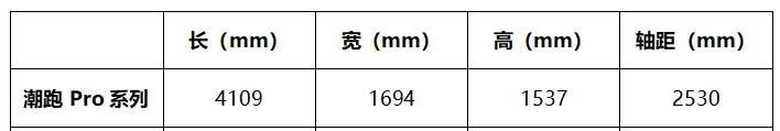 """新車開箱丨一""""萌""""到底全新飛度8.18萬元起售推薦購買潮越版-圖5"""