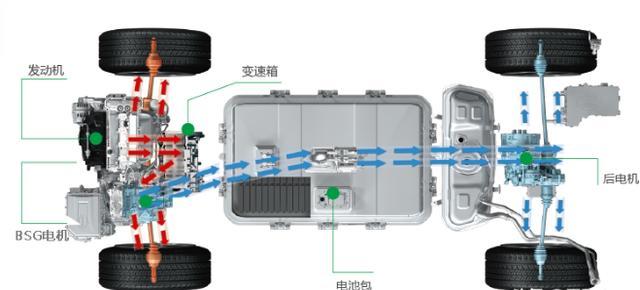 王傳福的秘密武器:比亞迪首款DM-i車下線,不再依賴充電樁-圖5