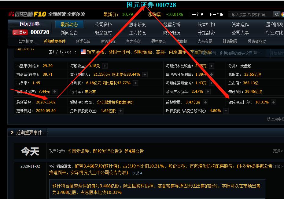 國元證券今日到底發生瞭什麼?-圖4