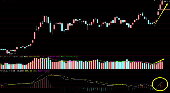 中國股市:不要慌!今天A股正常調整,明天反彈一觸即發-圖3