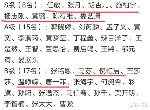 《演員2》首期開播,晏紫東小彩旗拔絲式接吻,李誠儒的點評絕瞭-圖4