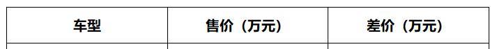 """新車開箱丨一""""萌""""到底全新飛度8.18萬元起售推薦購買潮越版-圖9"""