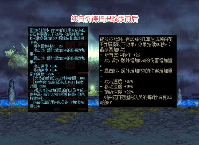 DNF:金秋版本隱藏更新,100級SS首次平衡,部分武器額外改動-圖3