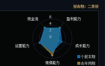 儲能+氫能勢頭猛,帶動燃料電池熱度上升!11隻燃料電池藍籌股(名單)一覽-圖4