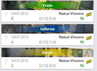 NaVi2020獲得表演賽冠軍,1。6地圖表現不如NaVi2010-圖3