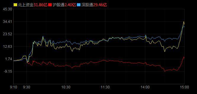 重磅!迎接大消息!下周,A股繼續上漲還是熊來瞭?-圖4