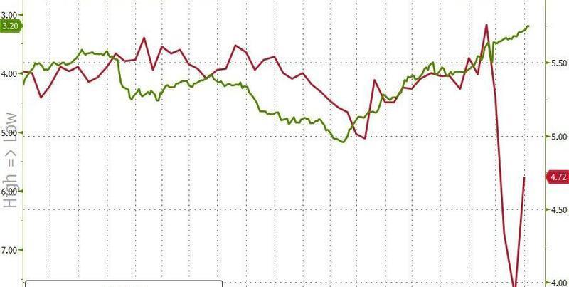 基辛格:若美國倒下瞭,誰也別好過,25萬億或從美國撤離,推手出現-圖4