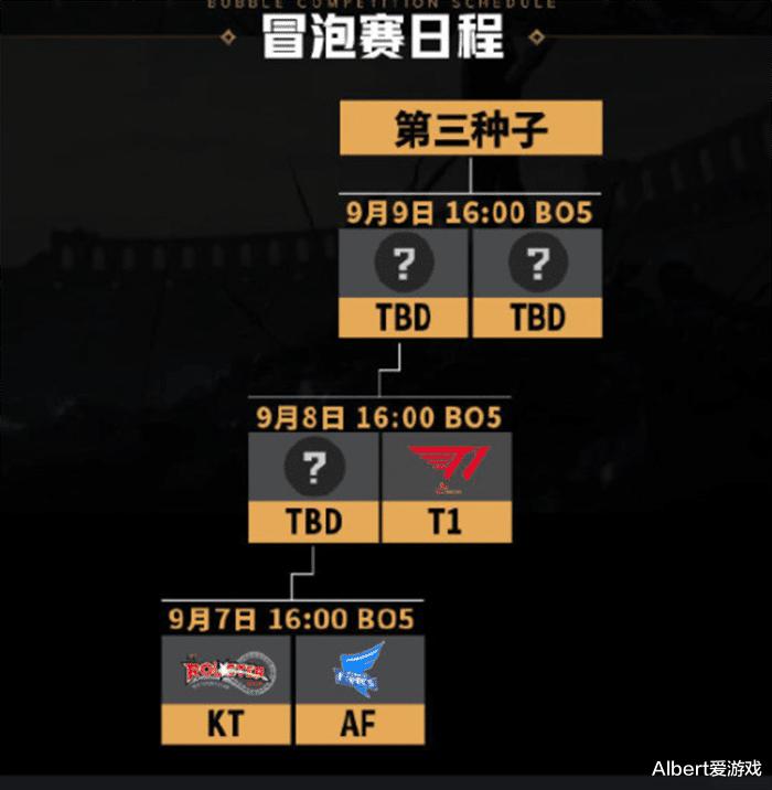 LCK夏季賽決賽DWGvsDRX, 各大解說紛紛預測,T1仍有希望進S10-圖4
