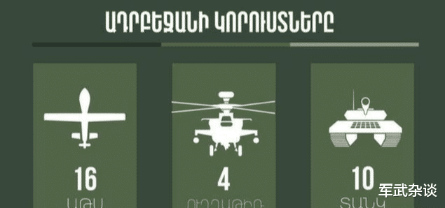 戰火升級,亞美尼亞宣佈全國總動員,蘇-30SM有望迎戰米格-29戰鬥機-圖8