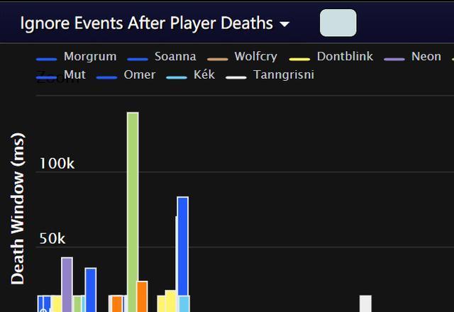 魔獸世界懷舊服:3人68分鐘殺希爾蓋,帶37個躺屍老板暢遊NAXX-圖5
