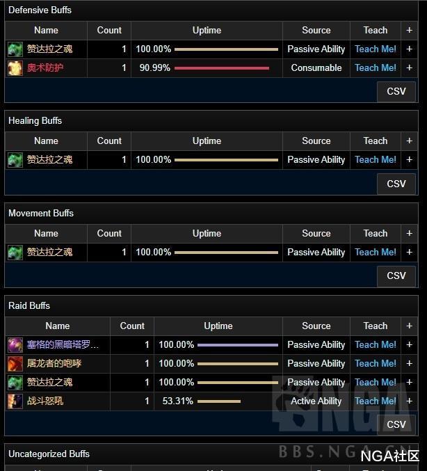 无双塔防_魔兽世界怀旧服:使用的一些简单的宏在TAQ打元素萨 数据