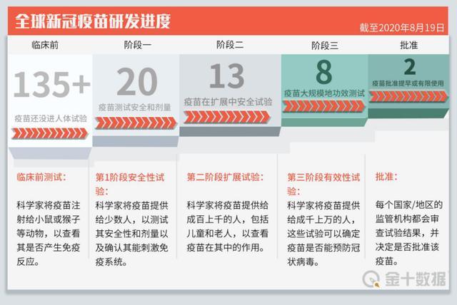 中國宣佈:正式加入疫苗實施計劃!巴西與中企簽下6億疫苗大單-圖3