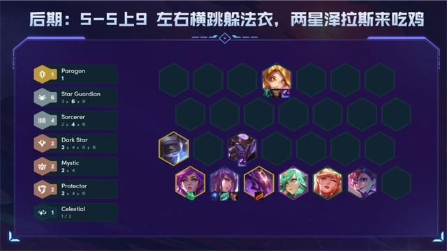 雲頂之弈後期最強S級陣容,新玩法站位連唯一缺點都沒瞭-圖9