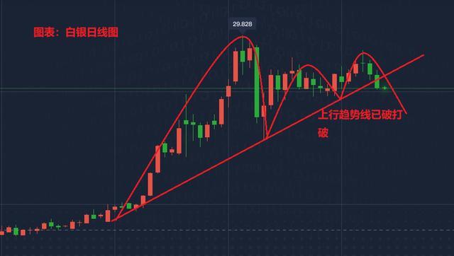 9月4日現貨黃金、白銀TD、黃金TD、紙黃金、紙白銀價格走勢分析-圖6
