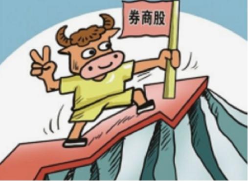 券商具備長期走牛的邏輯梳理-圖3