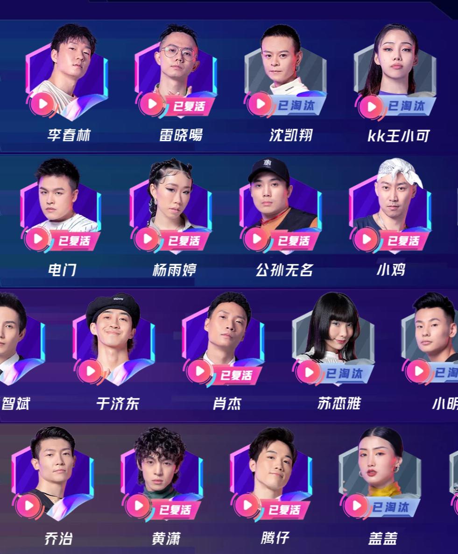街舞三復活選手終於揭榜,奪冠熱門黃瀟會是最後的勝出者嗎?-圖3
