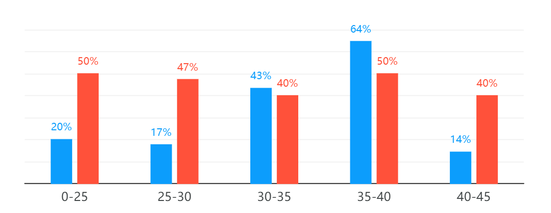 S10總決賽:LGD能否挺過小組賽?lpl風格和lck風格的再次較量-圖5
