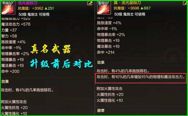 DNF手遊武器系統—稀有武器可以升級為史詩武器!-圖2