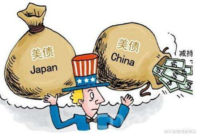 中國持有的美債賺千億美元!美聯儲傾傢蕩產,資產負債表1年翻倍-圖6