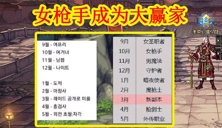 """DNF:10月新三覺""""爆料"""",韓服開始維護,女槍手成為大贏傢-圖2"""