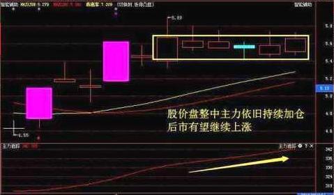"""中國股市:""""地震""""信號突襲,明日或迎來""""大風大浪""""?驚心動魄-圖3"""