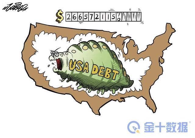 """美國還在發債""""自救""""!中國已拋2500億美債,誰會成接盤俠?-圖3"""
