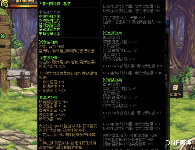 DNF:15套防具內部排名?T1檔僅有5套,選後面的還不如水果3+2-圖4