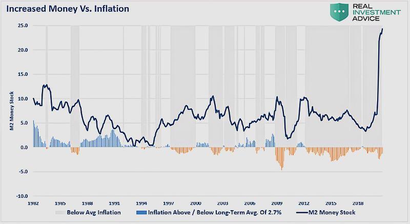 耶倫:美國實行負利率是早晚的事,美國退回金本位或正邁出重要一步-圖2