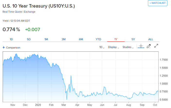 匯率6.70!人民幣進入不放水時代,房價泡沫破裂已無法避免-圖5