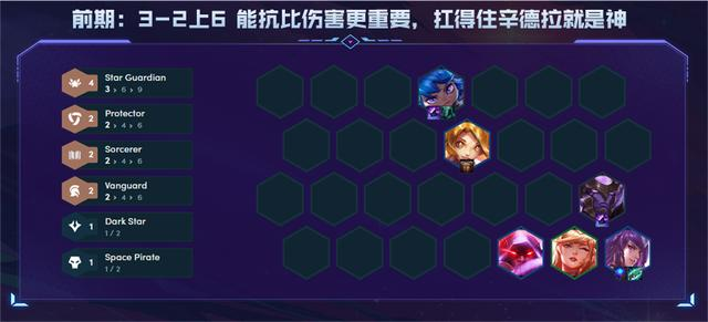 雲頂之弈後期最強S級陣容,新玩法站位連唯一缺點都沒瞭-圖6