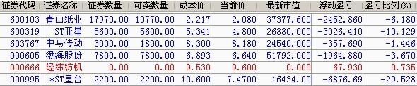 2020年9月2日炒股復盤(股市人生1)-圖2