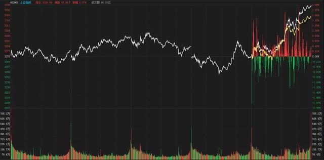 中國股市:一支金融箭,千軍萬馬來相見!-圖2