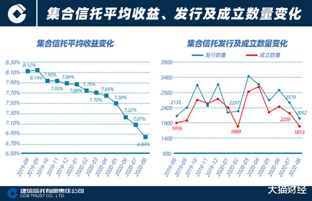 """2021年投資""""穩""""字當頭,大類資產配置關鍵點你get瞭嗎?-圖3"""