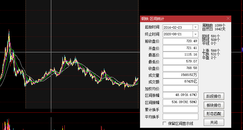 """藍籌股的""""煙蒂式投資""""!未來幾個月,值得擁有-圖6"""