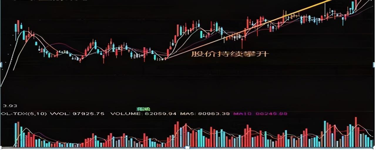 中國股市:換手率是市場不騙人指標,超過45%意味什麼?-圖5