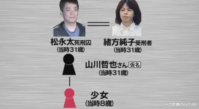 北九州監禁殺人事件,日本最詭異最殘忍的兇案,兇手從不自己動手-圖4