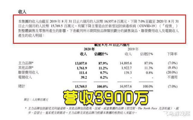 笑傲江湖之任盈盈_TES公布电竞收入,去年一年营收增加900万,还说JKL不值这个价?