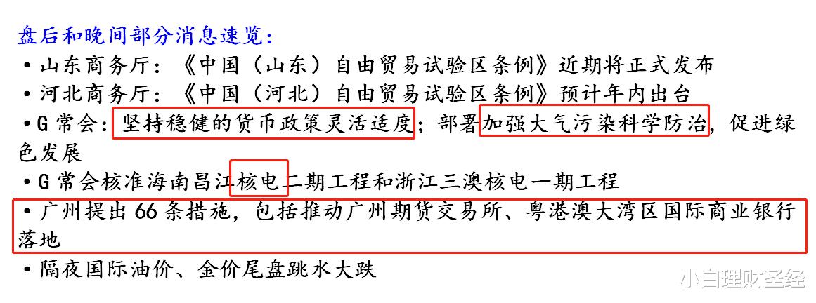 """【2020.09.03】創業板""""水""""太熱,控制好情緒回歸""""價值""""!-圖3"""