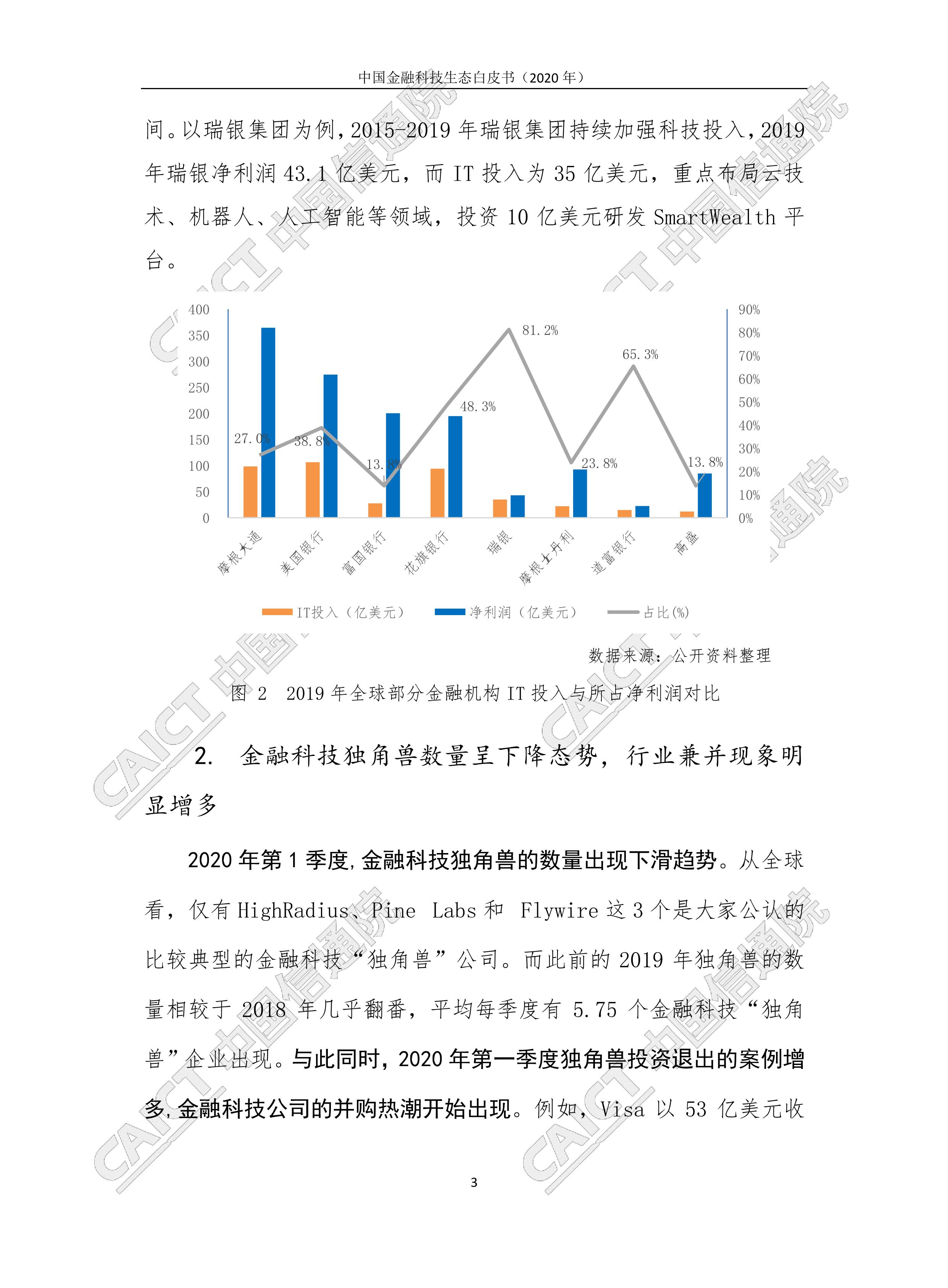 【行業報告】中國金融科技生態白皮書(完整版76頁、附pdf下載)-圖10