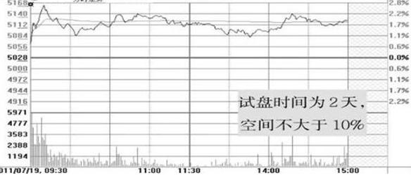 """中國股市:""""地震""""信號突襲,明日或迎來""""大風大浪""""?驚心動魄-圖4"""