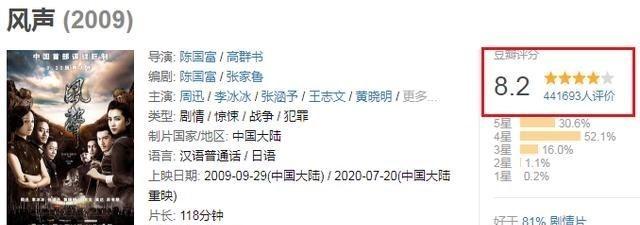 諜戰大片《刀尖》即將上映,張譯黃志忠主演,實力派陣容票房穩瞭-圖8