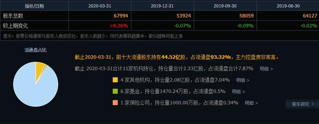 難得好公司,業績優質的36隻藍籌股名單,(601808)業績增長35倍-圖5