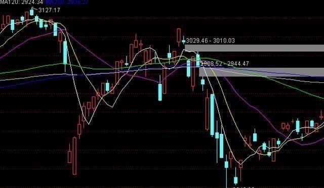 10月份的股市機會與風險,哪個會更大?-圖4