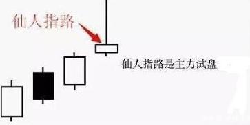 """中國股市:釋放""""暴漲""""信號,""""漲不停模式""""即將開啟?欣喜若狂-圖4"""