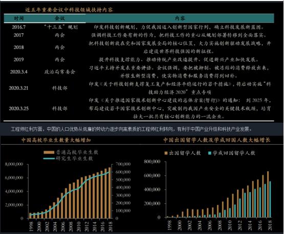 A股中長期向好趨勢未改,每波回調都是入場良機-圖3