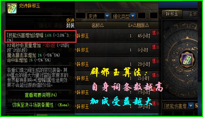 DNF:逆轉結局逆襲第一,憑什麼反超大幽魂?因為35%技攻太強瞭-圖3
