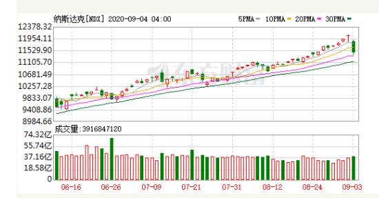 A股中長期向好趨勢未改,每波回調都是入場良機-圖6